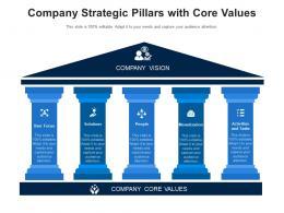 Company Strategic Pillars With Core Values
