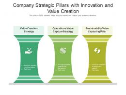 Company Strategic Pillars With Innovation And Value Creation