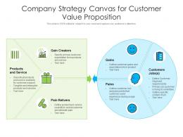 Company Strategy Canvas For Customer Value Proposition