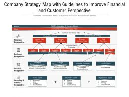 Company Strategy Map With Guidelines To Improve Financial And Customer Perspective