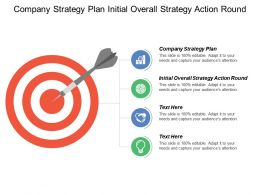 Company Strategy Plan Initial Overall Strategy Action Round