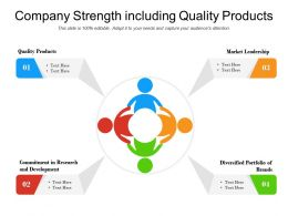 Company Strength Including Quality Products