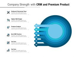 Company Strength With CRM And Premium Product