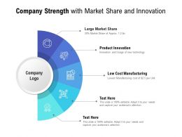 Company Strength With Market Share And Innovation