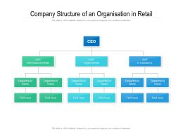 Company Structure Of An Organisation In Retail