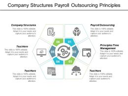 company_structures_payroll_outsourcing_principles_time_management_corporate_negotiation_cpb_Slide01