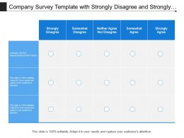 Company Survey Template With Strongly Disagree And Strongly Agree