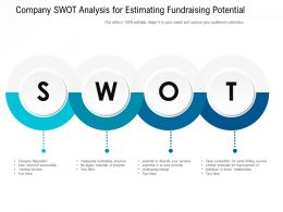 Company Swot Analysis For Estimating Fundraising Potential
