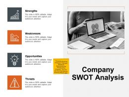 Company Swot Analysis Opportunities Ppt Powerpoint Presentation Infographic