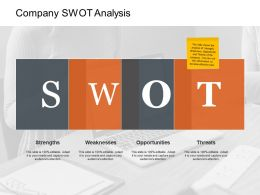 Company Swot Analysis Ppt Powerpoint Presentation Infographics Slideshow