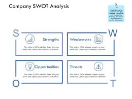 Company Swot Analysis Weakness Ppt Powerpoint Presentation Icon Download