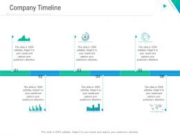 Company Timeline Business Outline Ppt Demonstration