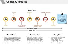 Company Timeline Good Ppt Example