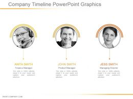 Company Timeline Powerpoint Graphics