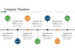 Company Timeline Powerpoint Presentation