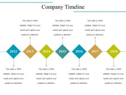 Company Timeline Powerpoint Slide Deck Samples