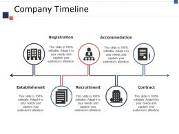 Company Timeline Ppt Outline Influencers