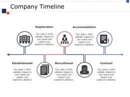 Company Timeline Ppt Outline Influencers