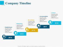 Company Timeline Ppt Powerpoint Presentation Icon Slide