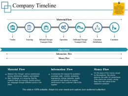 Company Timeline Ppt Professional Layout