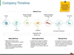 Company Timeline Ppt Shapes