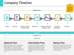 Company Timeline Ppt Show Graphics Design