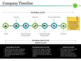 Company Timeline Sample Ppt Presentation
