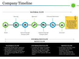 company_timeline_sample_ppt_presentation_Slide01