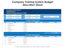 Company Training System Budget Allocation Sheet