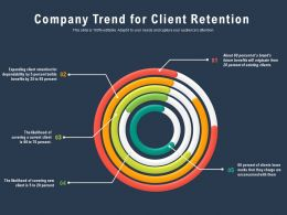 Company Trend For Client Retention