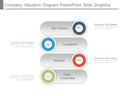 Company Valuation Diagram Powerpoint Slide Graphics