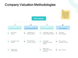 Company Valuation Methodologies Market Ppt Powerpoint Presentation Icon