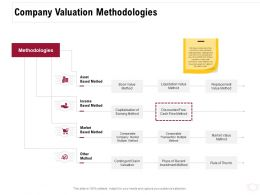 Company Valuation Methodologies Ppt Powerpoint Presentation Styles Background
