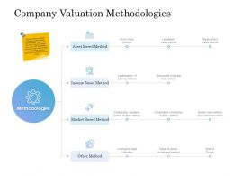 Company Valuation Methodologies Ppt Powerpoint Presentation Topics