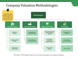 Company Valuation Methodologies Ppt Styles Professional