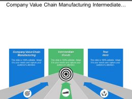 Company Value Chain Manufacturing Intermediate Goods After Sales Service