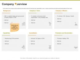 Company Verview Ppt Powerpoint Presentation Gallery Outline