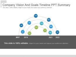 Company Vision And Goals Timeline Ppt Summary
