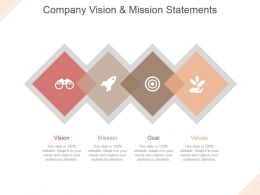 Company Vision And Mission Statements Powerpoint Slide Designs Download