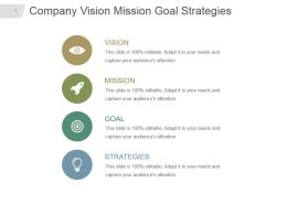Company Vision Mission Goal Strategies Presentation Slideshow