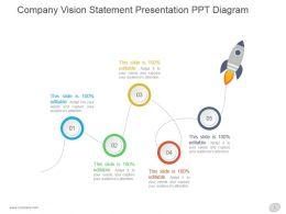 Company Vision Statement Presentation Ppt Diagram