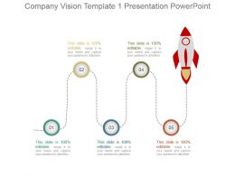 Company Vision Template 1 Presentation Powerpoint