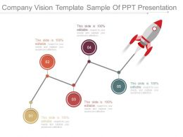 Company Vision Template Sample Of Ppt Presentation