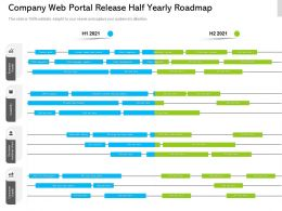 Company Web Portal Release Half Yearly Roadmap