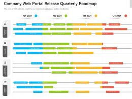 Company Web Portal Release Quarterly Roadmap