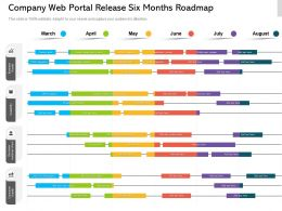 Company Web Portal Release Six Months Roadmap