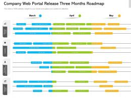Company Web Portal Release Three Months Roadmap