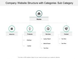 Company Website Structure With Categories Sub Category