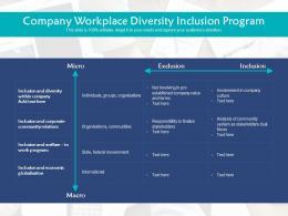 Company Workplace Diversity Inclusion Program