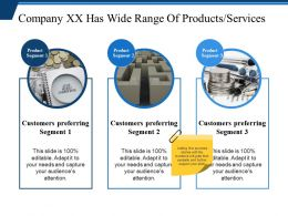 Company Xx Has Wide Range Of Products Services Powerpoint Templates Download